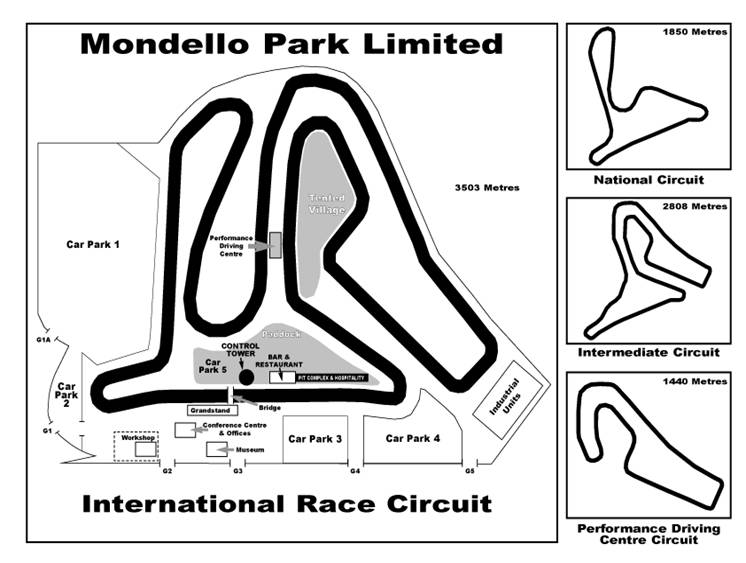Mondello Stage Info